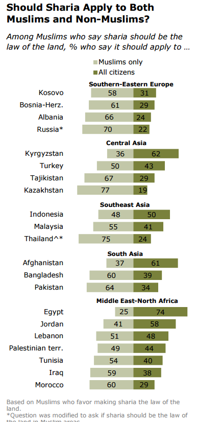 shariaapplication